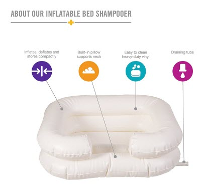 DMI Deluxe Inflatable Bed Shampooer Basin, White